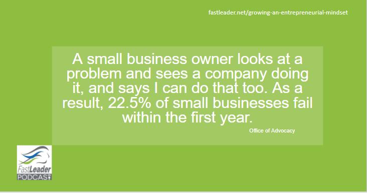 Business Success Data